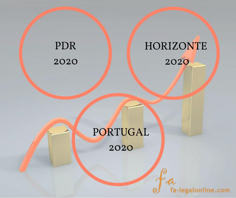 Candidaturas projetos financiados